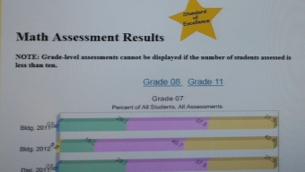 News:  High school, junior high excel on 2011-2012 state assesments